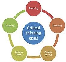 Critical_Thinking_Skills_Diagram